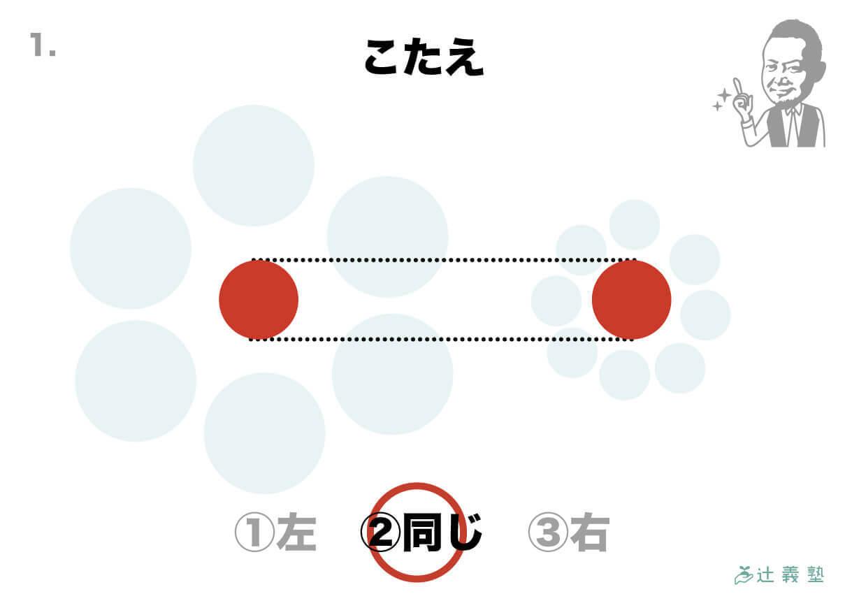 錯視問題_1-A